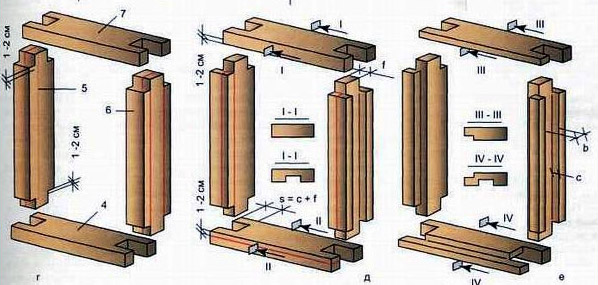 Монтаж-обсады-окосячки-схема